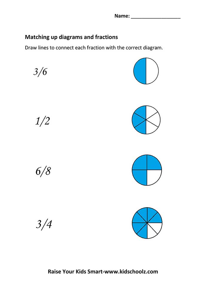 Grade 3 Fraction Worksheet 5 Kidschoolz. Leave A Reply Cancel. Worksheet. Worksheet On Fractions For Grade 3 At Mspartners.co